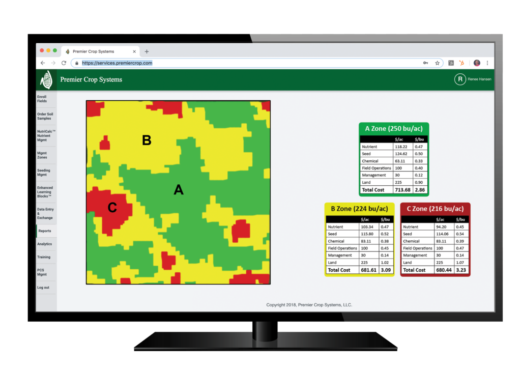 precision ag technology to determine price per acre
